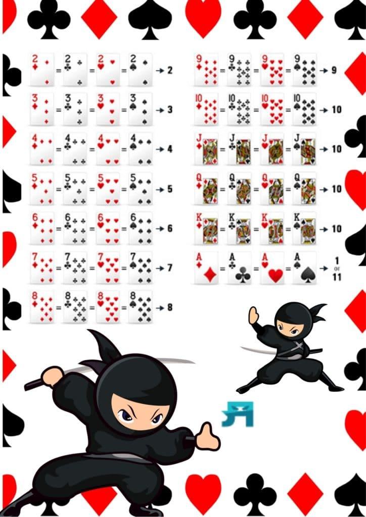 blackjack hands ranking